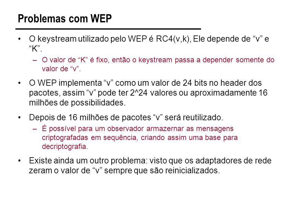 Problemas com WEP O keystream utilizado pelo WEP é RC4(v,k), Ele depende de v e K .