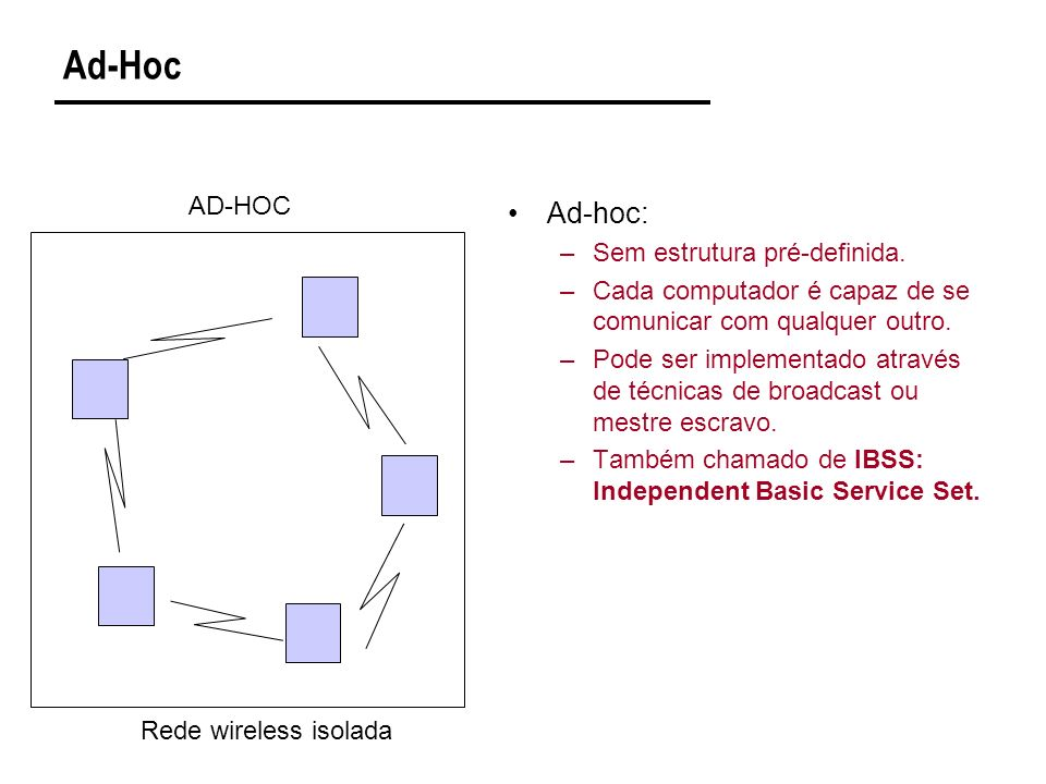 Ad-Hoc Ad-hoc: Sem estrutura pré-definida. AD-HOC