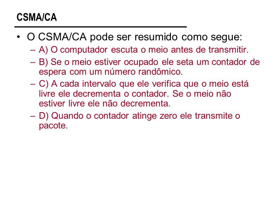 O CSMA/CA pode ser resumido como segue: