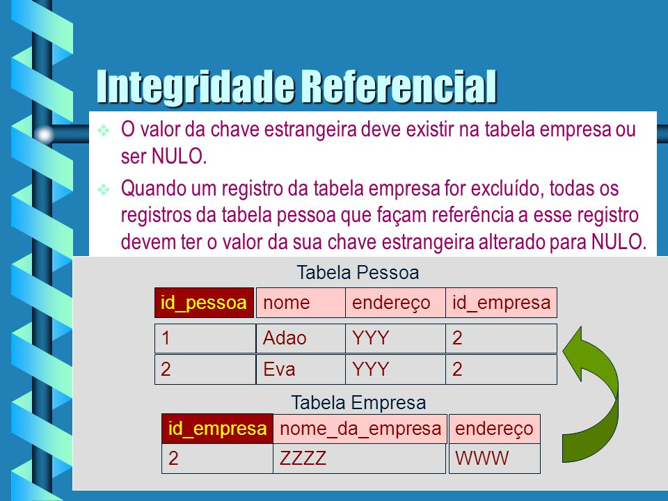 Integridade Referencial