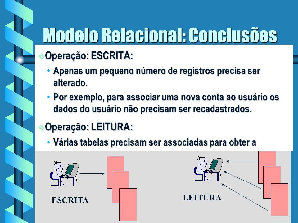 Modelo Relacional: Conclusões