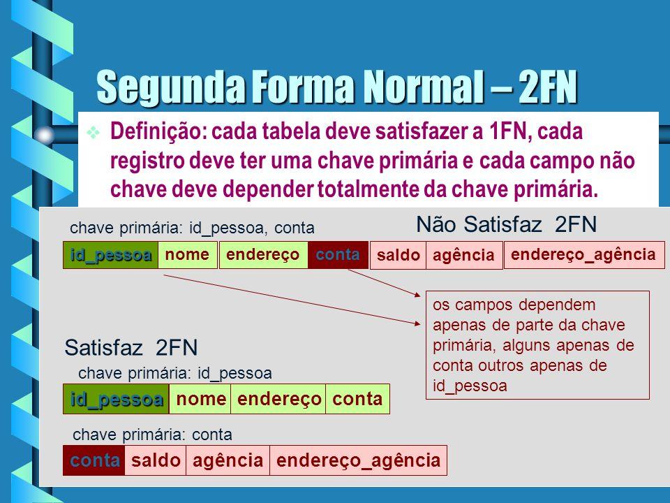 Segunda Forma Normal – 2FN