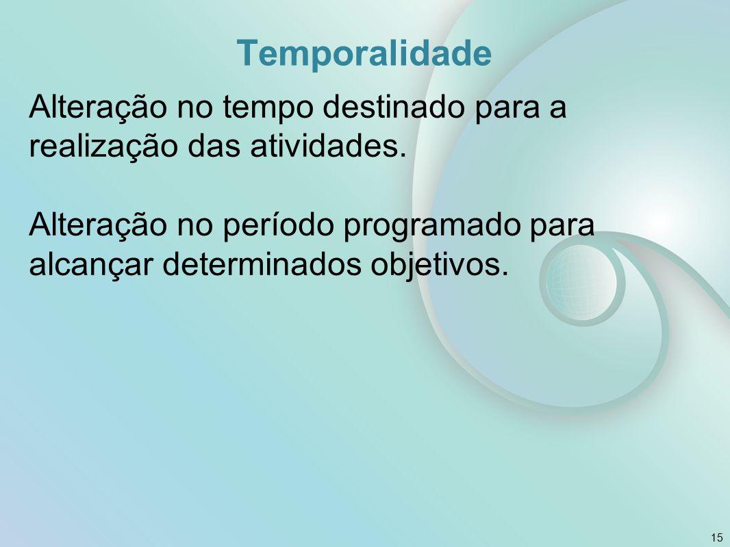 Temporalidade Alteração no tempo destinado para a realização das atividades.