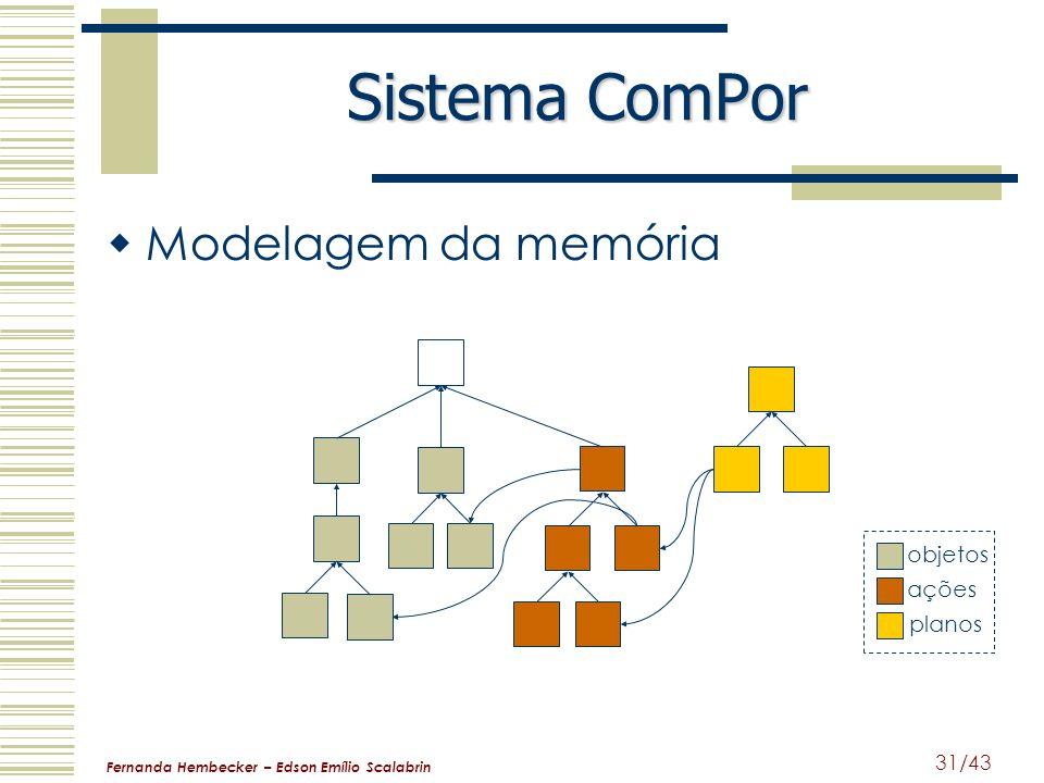 Sistema ComPor Modelagem da memória objetos ações planos