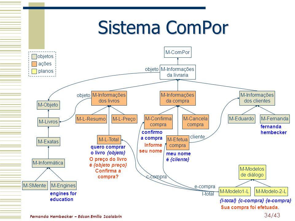 Sistema ComPor M-ComPor objetos ações planos objeto l-total e-compra
