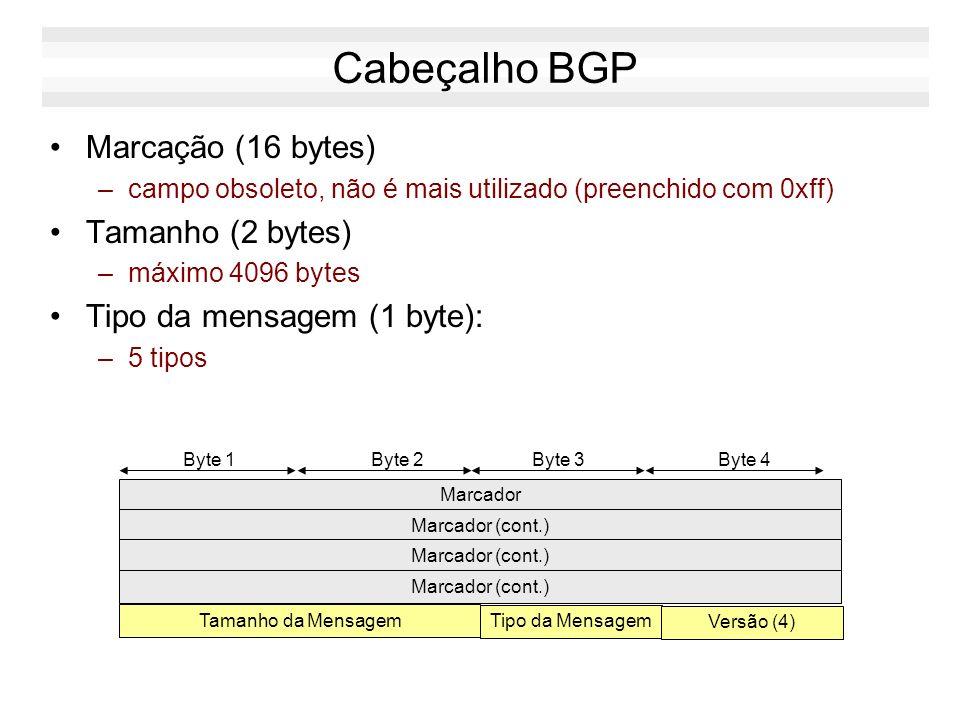 Cabeçalho BGP Marcação (16 bytes) Tamanho (2 bytes)