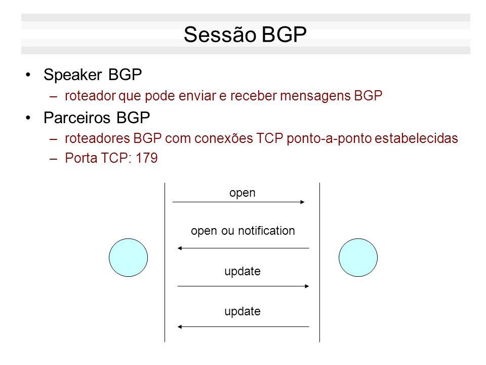 Sessão BGP Speaker BGP Parceiros BGP