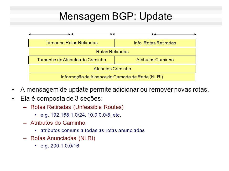 Mensagem BGP: Update Tamanho Rotas Retiradas. Info. Rotas Retiradas. Rotas Retiradas. Tamanho do Atributos do Caminho.