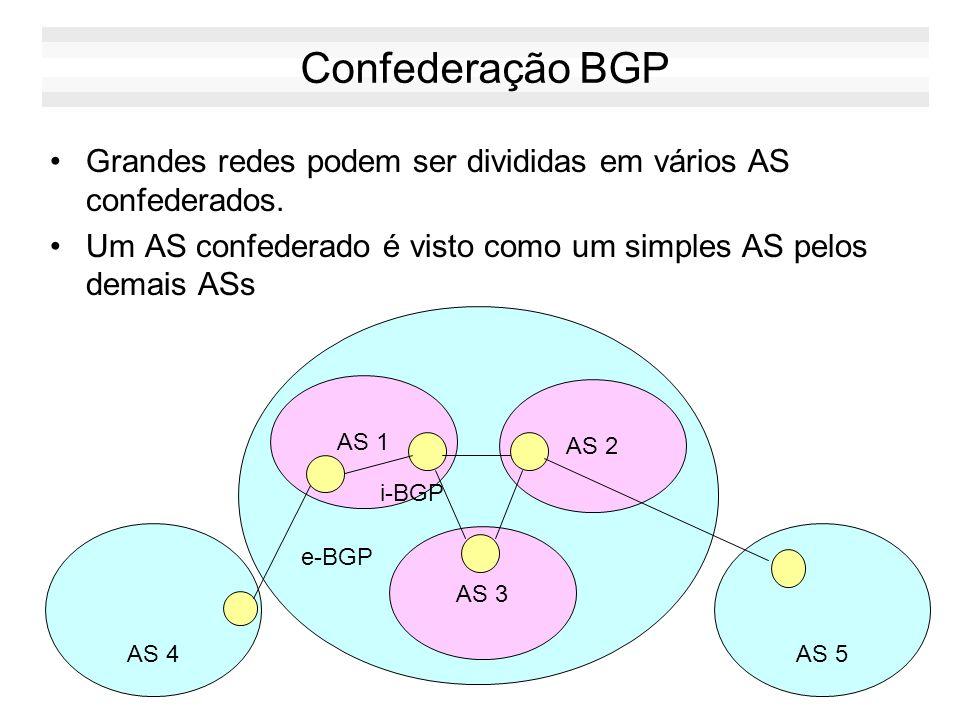 Confederação BGP Grandes redes podem ser divididas em vários AS confederados. Um AS confederado é visto como um simples AS pelos demais ASs.