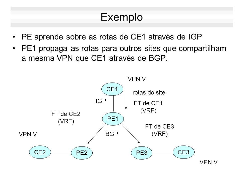 Exemplo PE aprende sobre as rotas de CE1 através de IGP