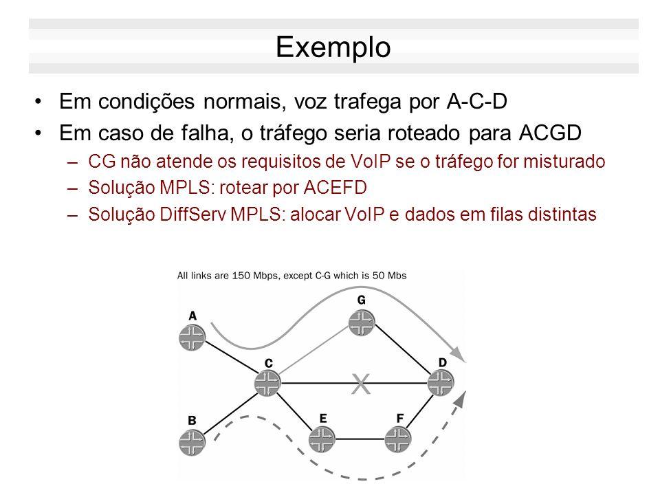 Exemplo Em condições normais, voz trafega por A-C-D