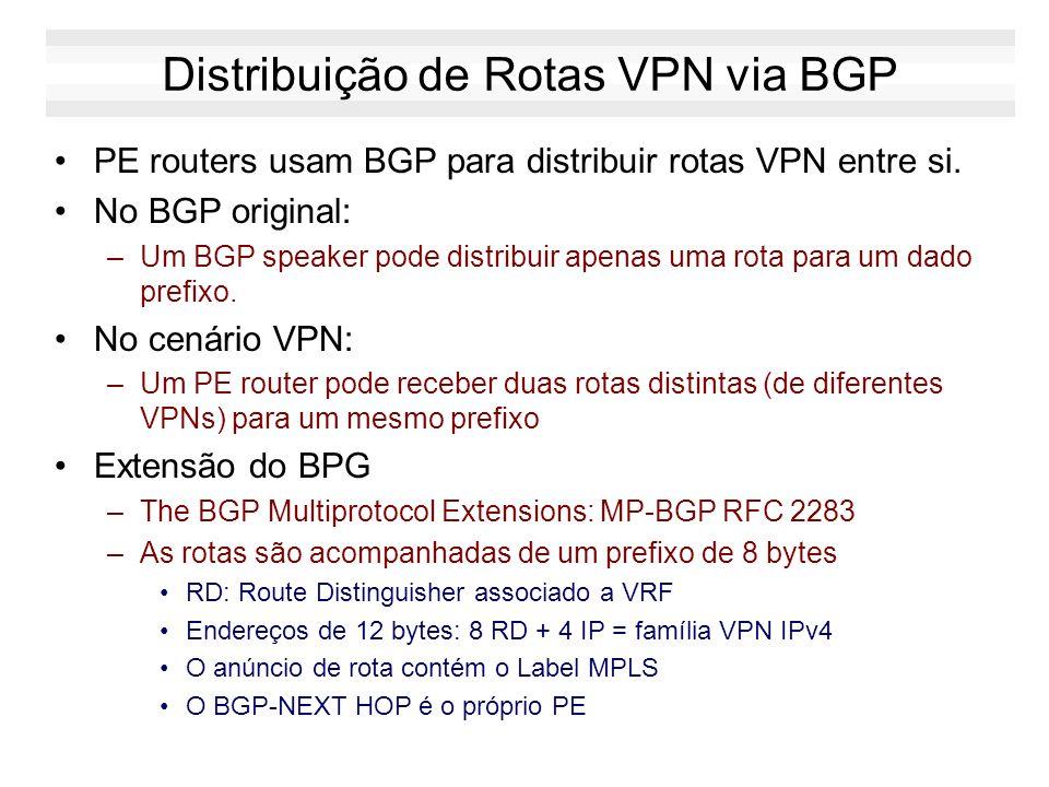 Distribuição de Rotas VPN via BGP