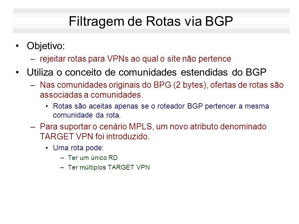 Filtragem de Rotas via BGP