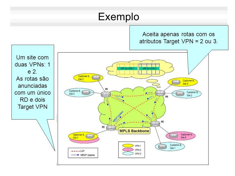 Exemplo Aceita apenas rotas com os atributos Target VPN = 2 ou 3.
