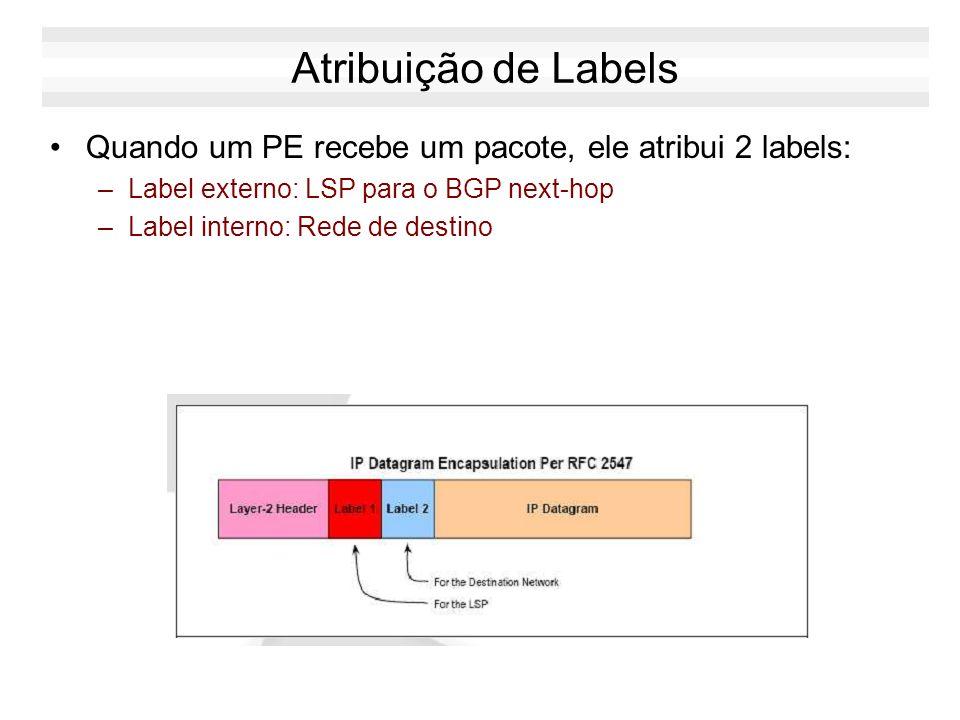 Atribuição de Labels Quando um PE recebe um pacote, ele atribui 2 labels: Label externo: LSP para o BGP next-hop.