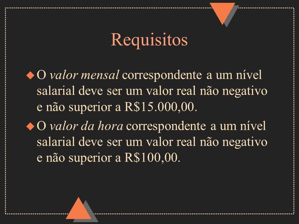 RequisitosO valor mensal correspondente a um nível salarial deve ser um valor real não negativo e não superior a R$15.000,00.