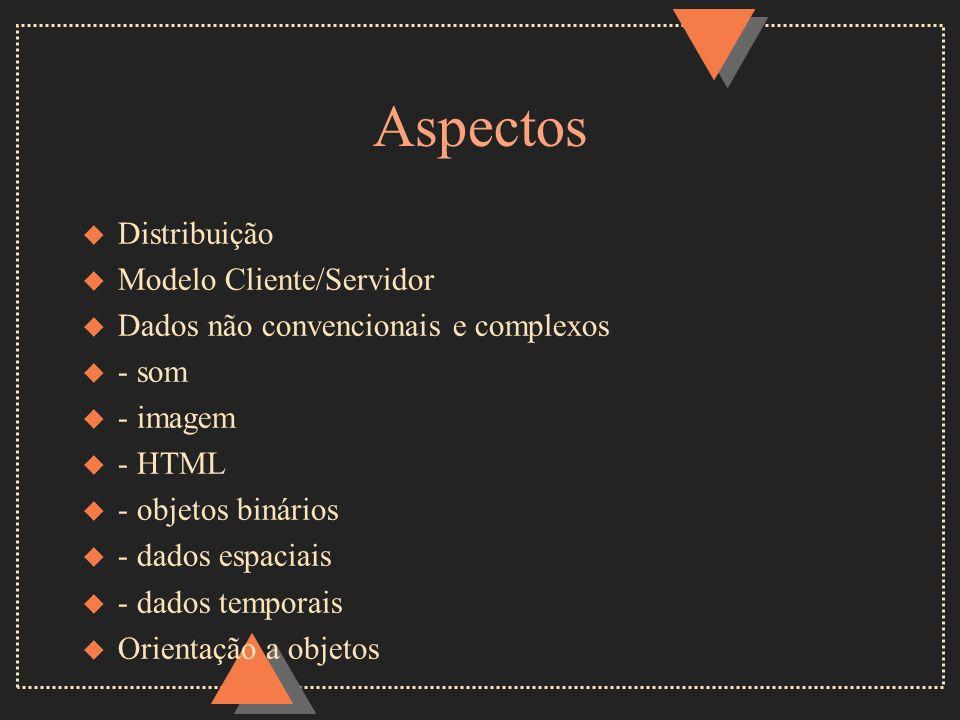 Aspectos Distribuição Modelo Cliente/Servidor