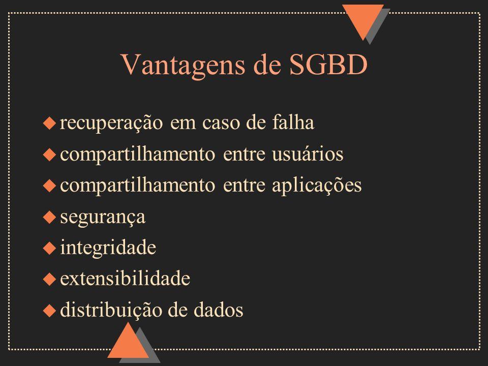 Vantagens de SGBD recuperação em caso de falha
