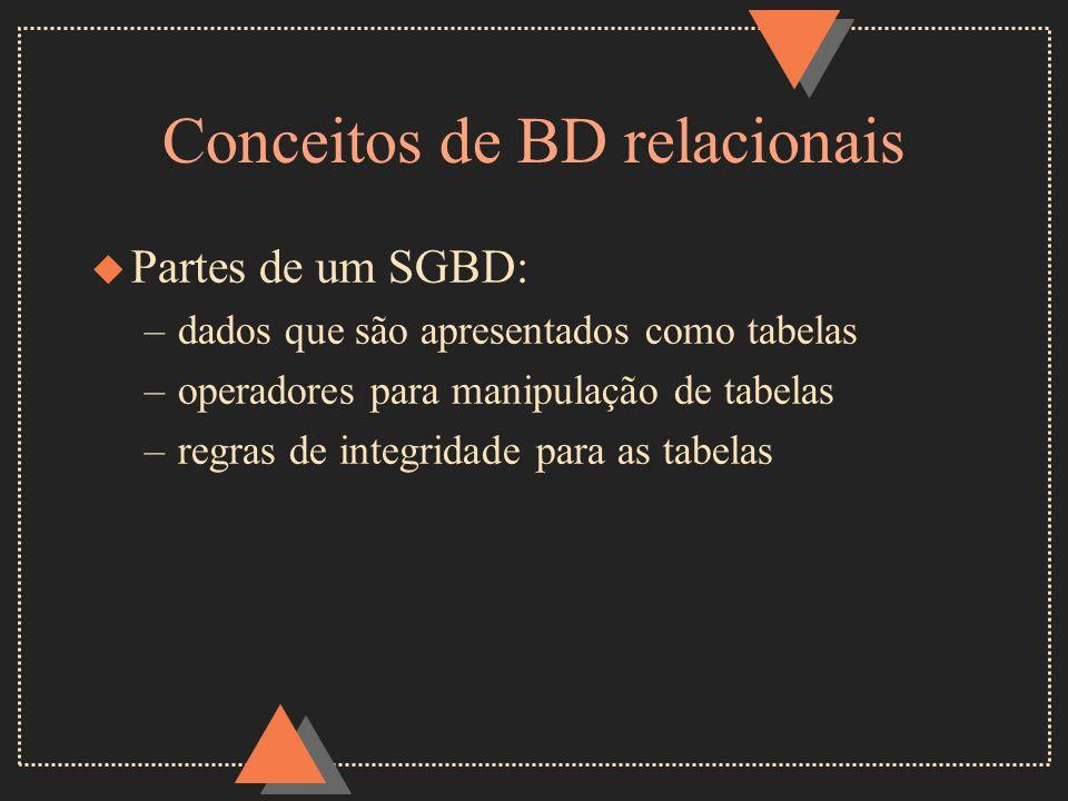 Conceitos de BD relacionais