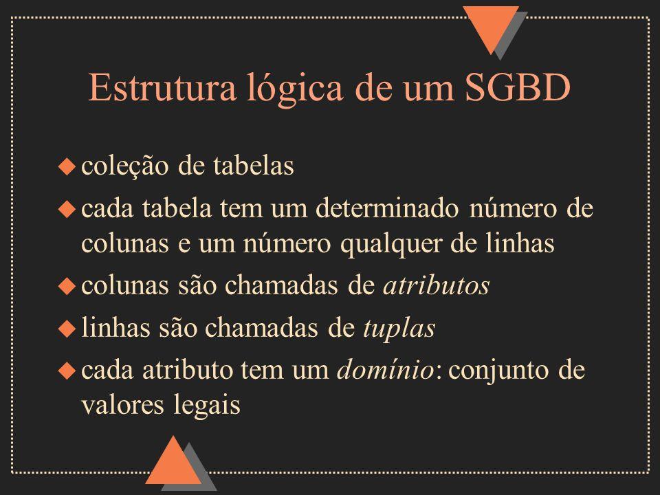Estrutura lógica de um SGBD