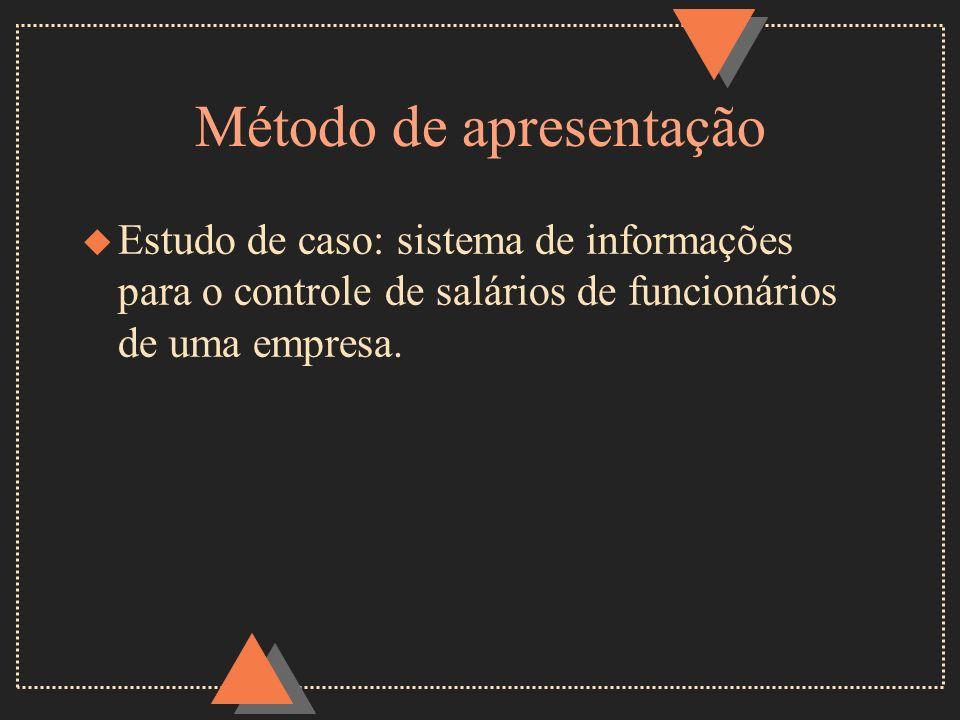 Método de apresentação