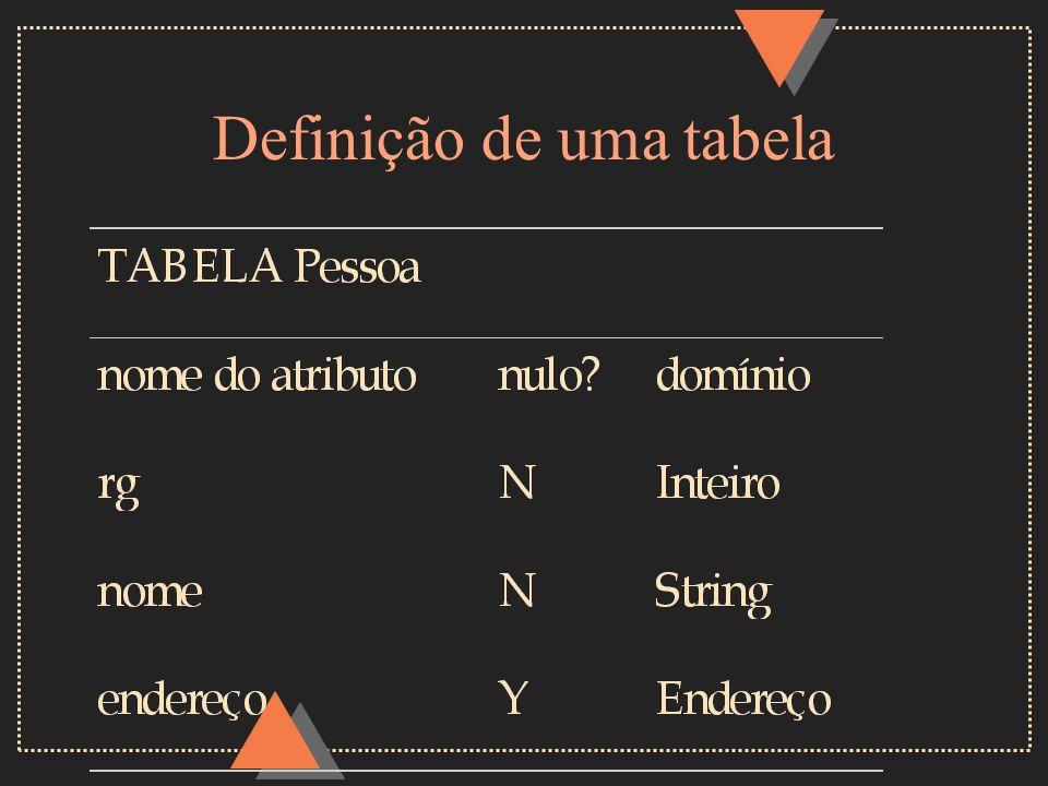 Definição de uma tabela