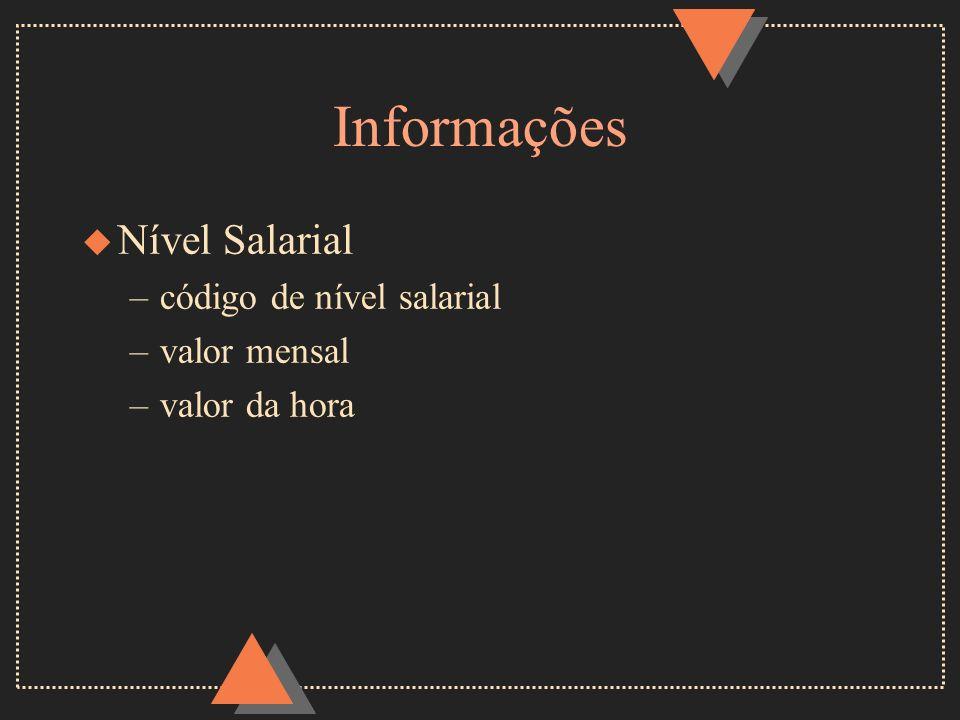 Informações Nível Salarial código de nível salarial valor mensal