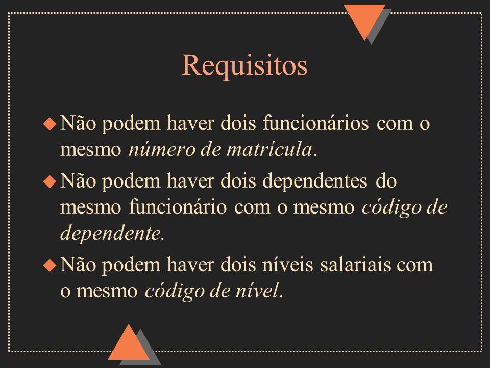 Requisitos Não podem haver dois funcionários com o mesmo número de matrícula.