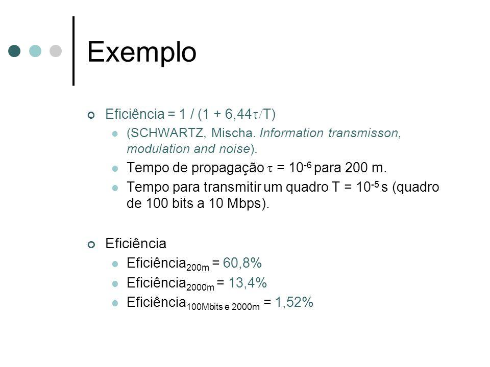 Exemplo Eficiência Eficiência = 1 / (1 + 6,44/T)