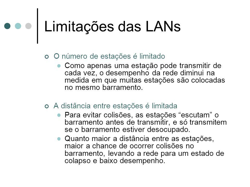 Limitações das LANs O número de estações é limitado
