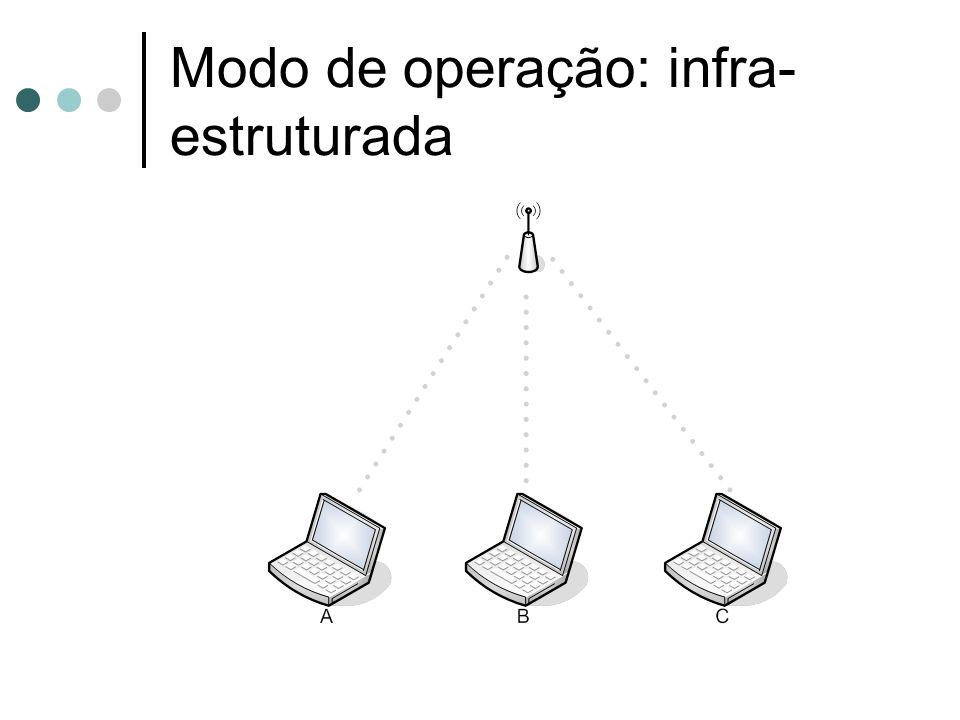 Modo de operação: infra-estruturada