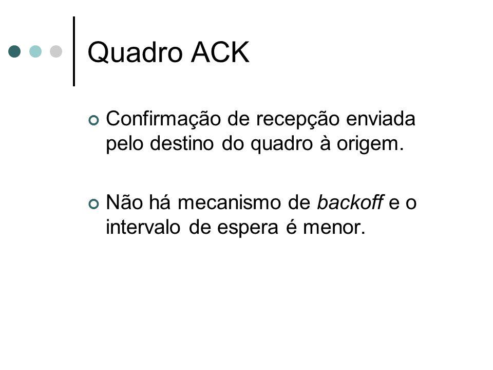 Quadro ACK Confirmação de recepção enviada pelo destino do quadro à origem.