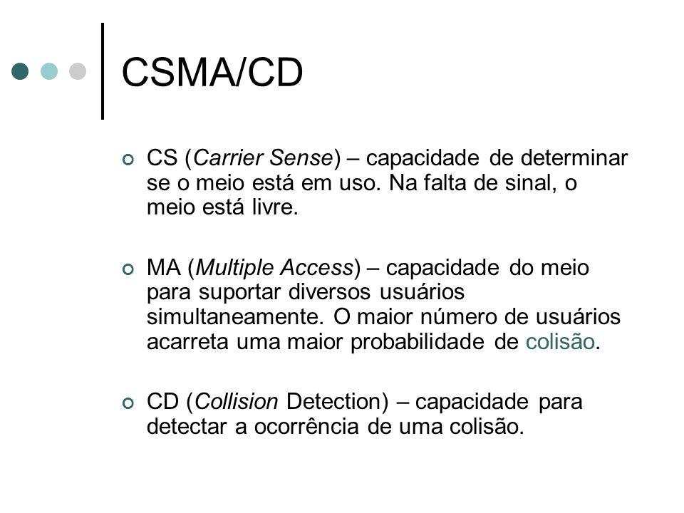 CSMA/CD CS (Carrier Sense) – capacidade de determinar se o meio está em uso. Na falta de sinal, o meio está livre.