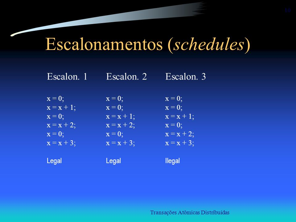 Escalonamentos (schedules)