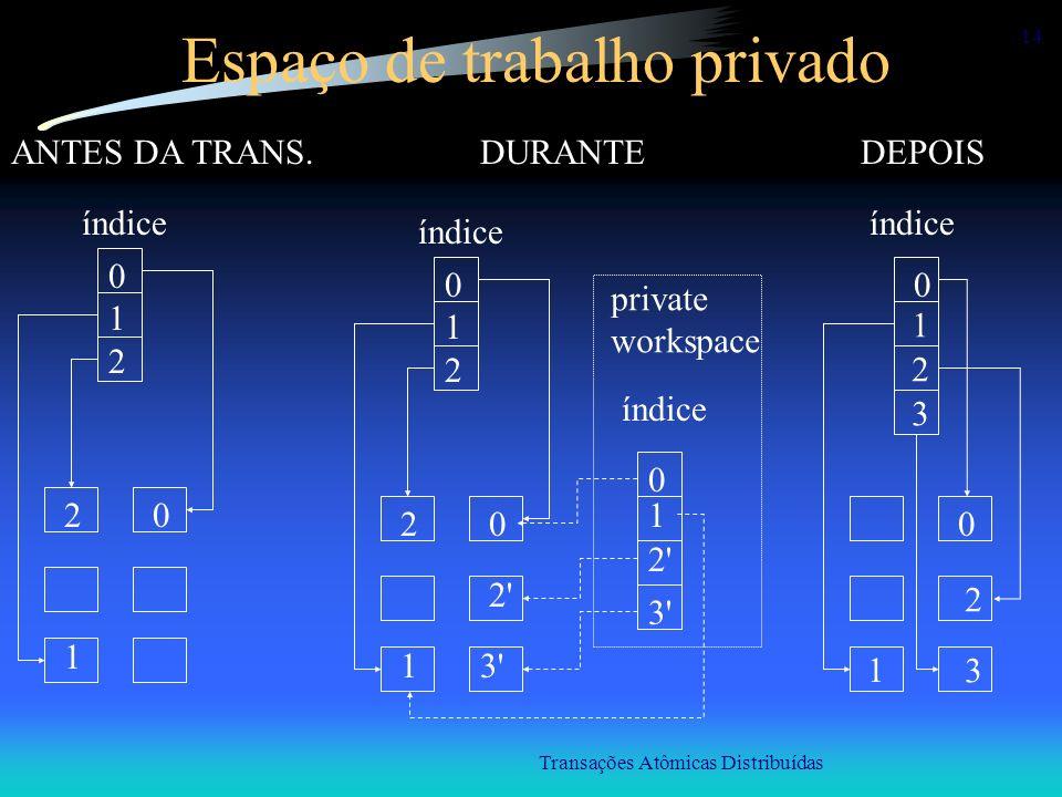 Espaço de trabalho privado