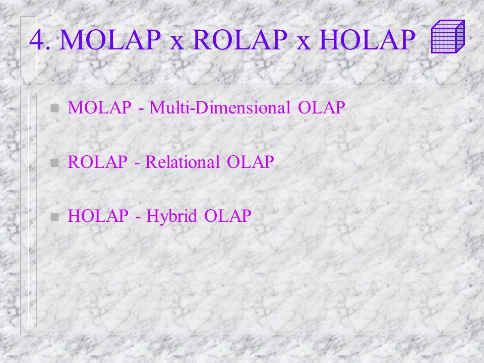 4. MOLAP x ROLAP x HOLAP MOLAP - Multi-Dimensional OLAP