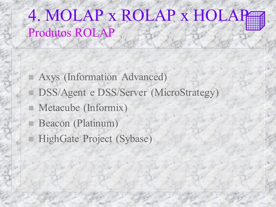 4. MOLAP x ROLAP x HOLAP Produtos ROLAP