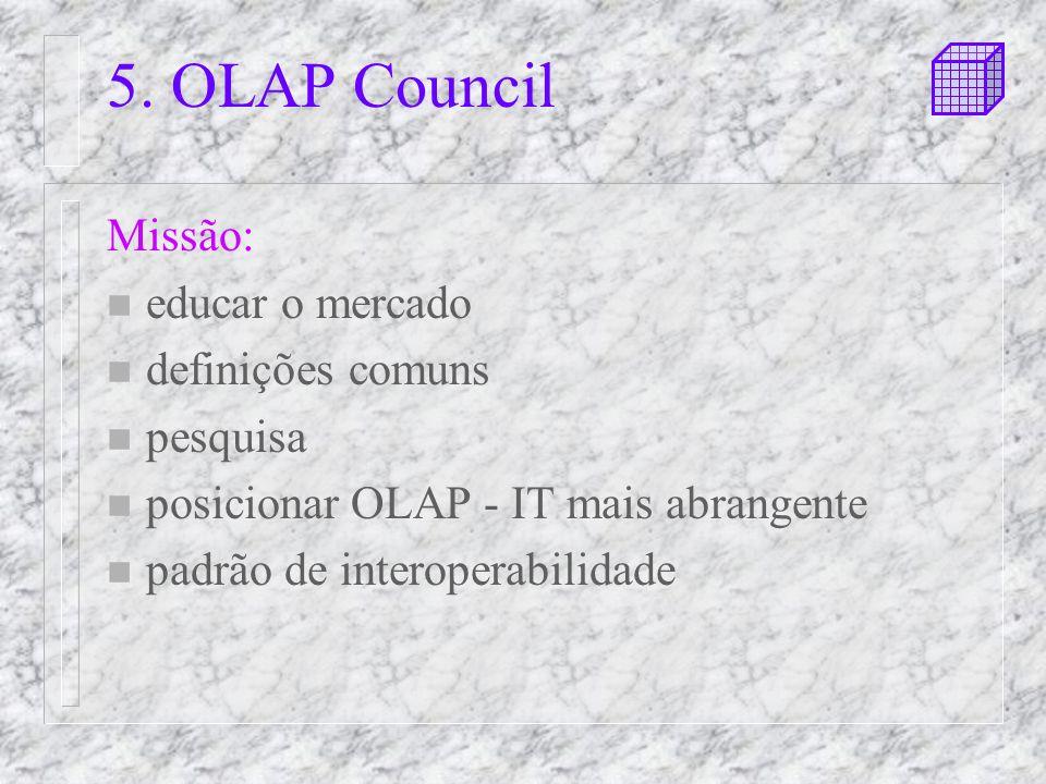 5. OLAP Council Missão: educar o mercado definições comuns pesquisa