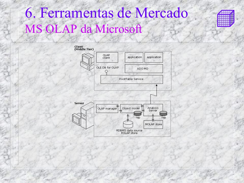 6. Ferramentas de Mercado MS OLAP da Microsoft