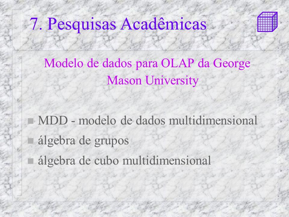 Modelo de dados para OLAP da George Mason University
