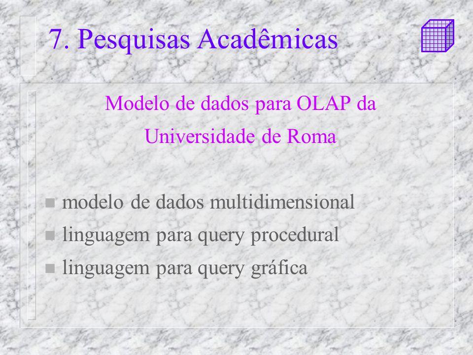 Modelo de dados para OLAP da