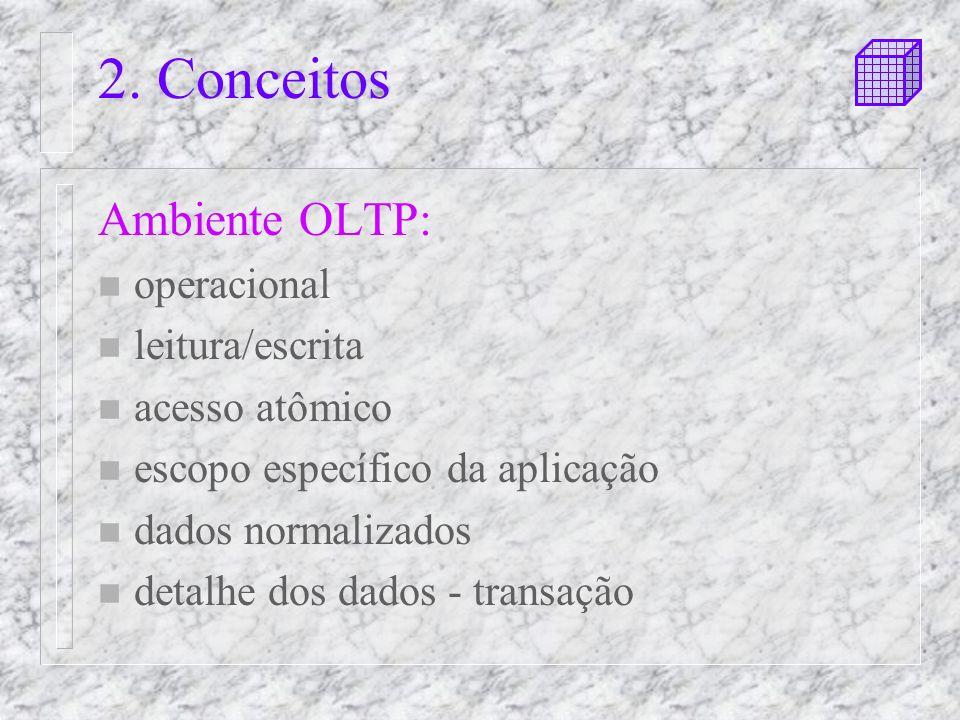 2. Conceitos Ambiente OLTP: operacional leitura/escrita acesso atômico