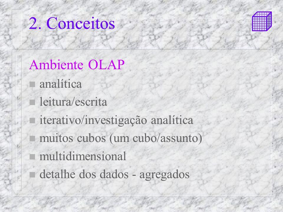 2. Conceitos Ambiente OLAP analítica leitura/escrita
