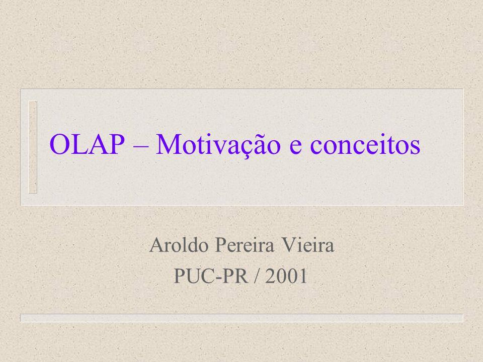 OLAP – Motivação e conceitos