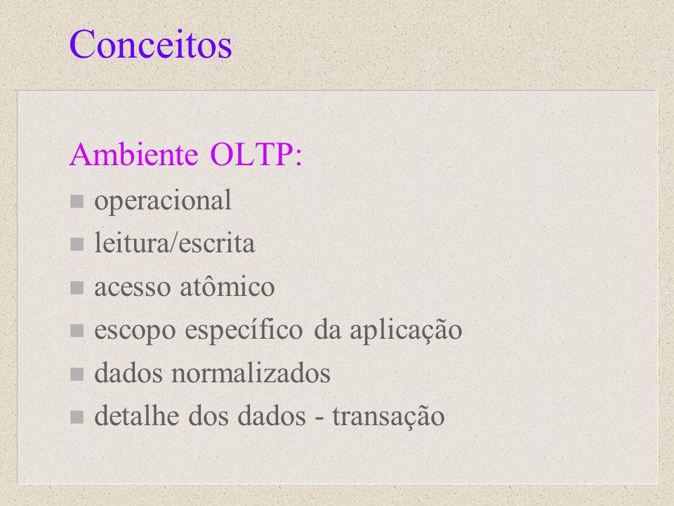 Conceitos Ambiente OLTP: operacional leitura/escrita acesso atômico