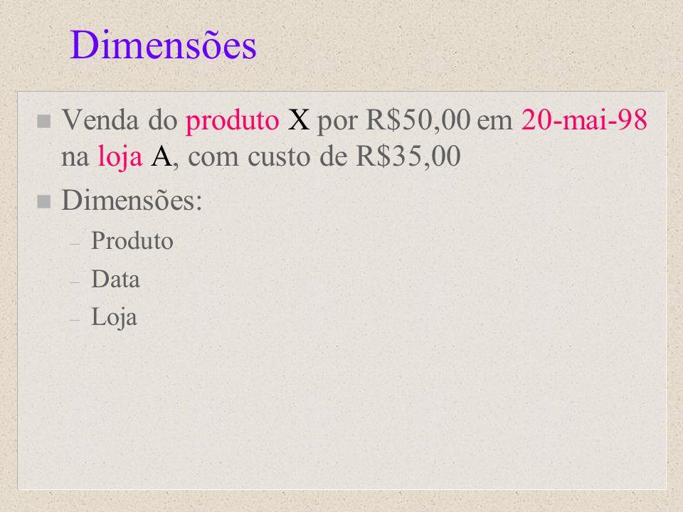 Dimensões Venda do produto X por R$50,00 em 20-mai-98 na loja A, com custo de R$35,00. Dimensões: Produto.