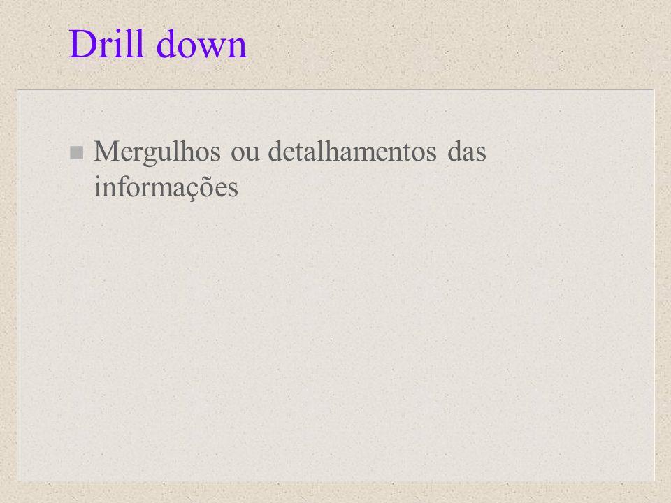 Drill down Mergulhos ou detalhamentos das informações