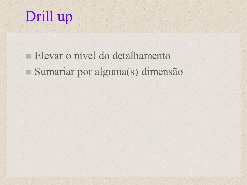 Drill up Elevar o nível do detalhamento