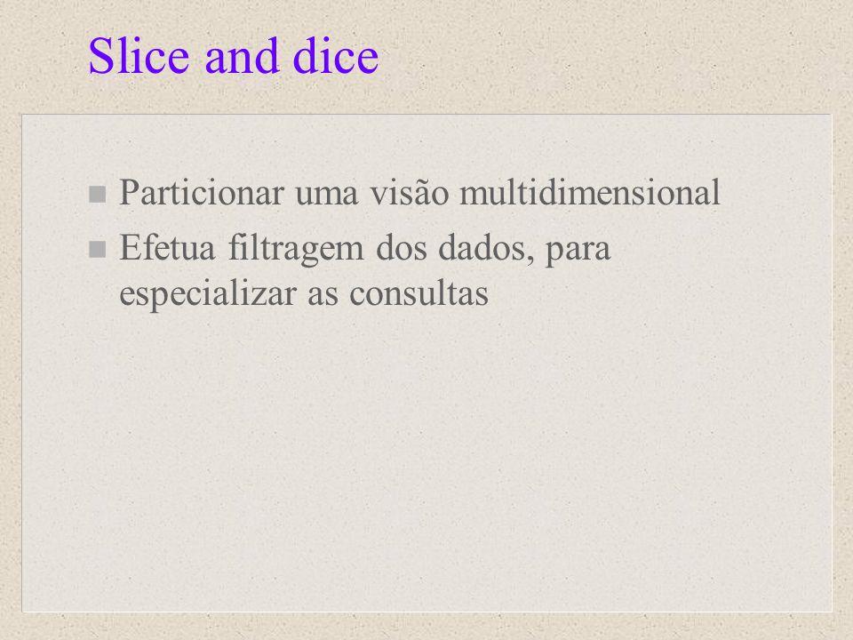 Slice and dice Particionar uma visão multidimensional