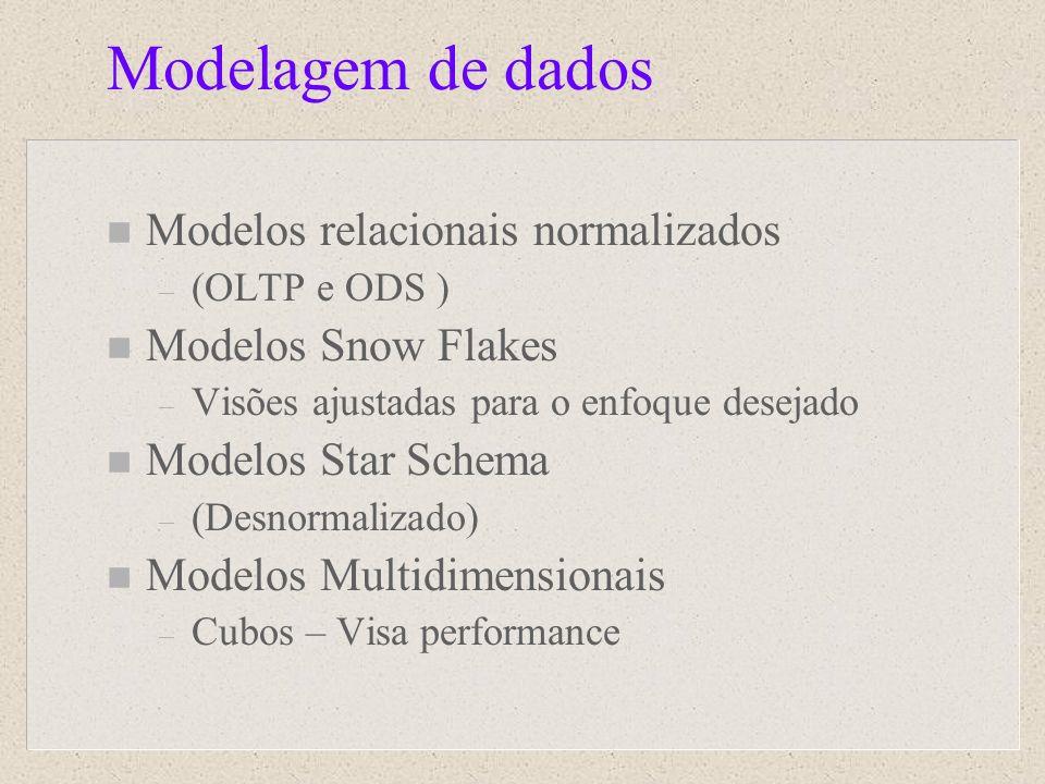 Modelagem de dados Modelos relacionais normalizados